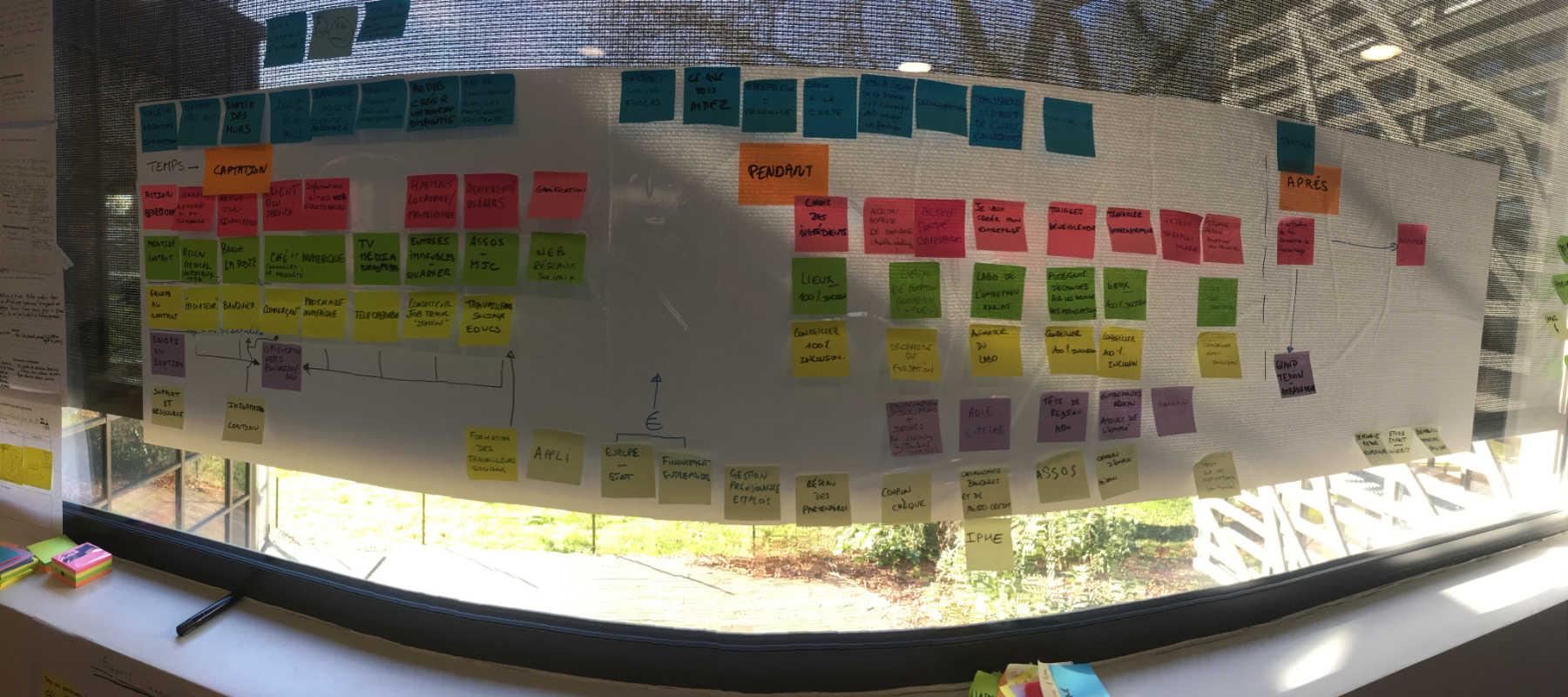 Livrable : service blueprint